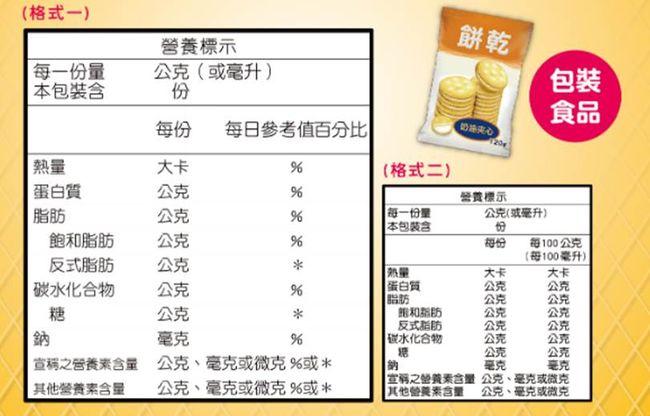 包裝食品營養標示