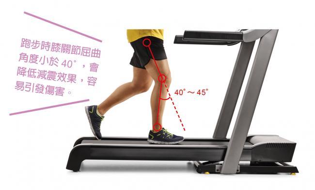 膝關節彎曲角度