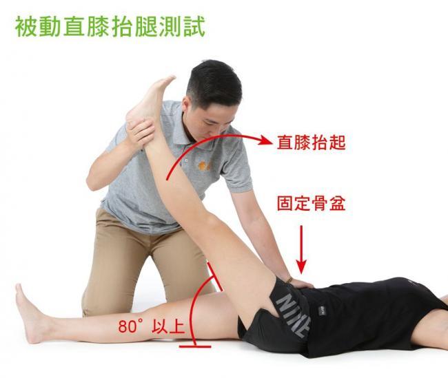 被動直膝抬腿測試