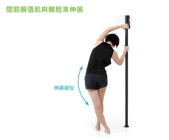 闊筋膜張肌與髂脛束伸展