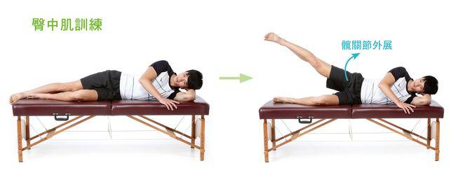 臀中肌訓練