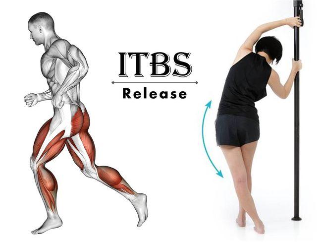ITBS髂脛束症候群