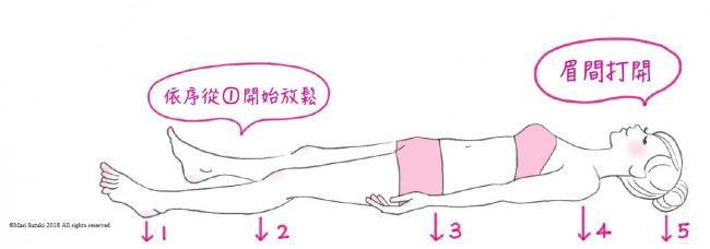 48手瑜伽 柵