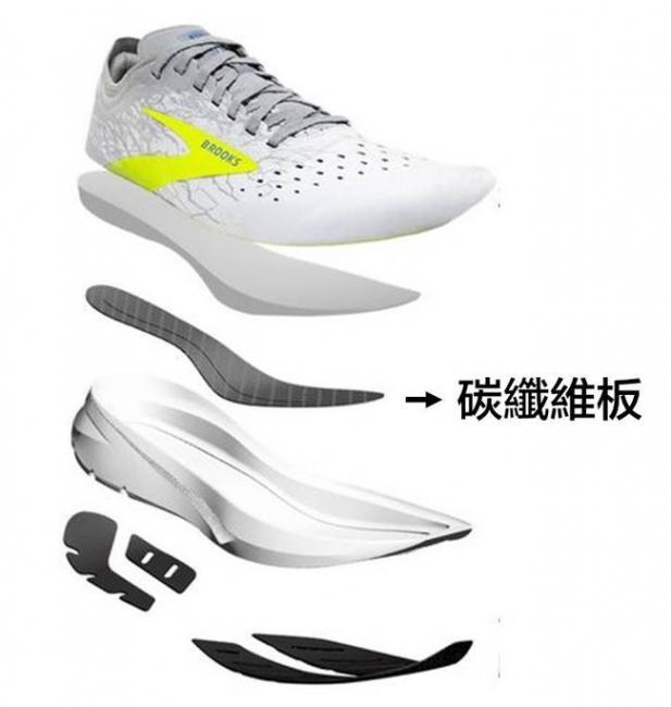 碳纖維板跑鞋