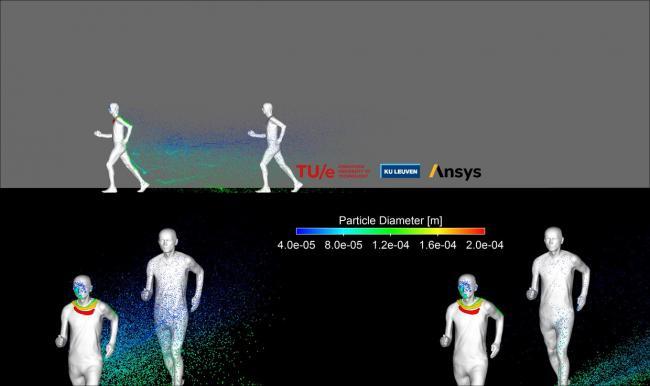 虛擬空氣動力學模擬飛沫的流動