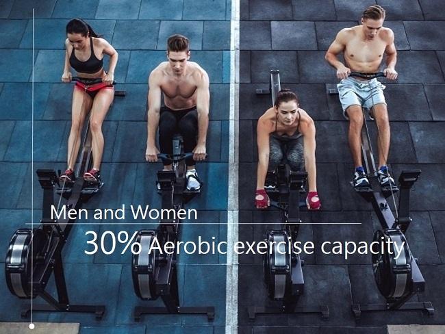 男人與女人運動能力