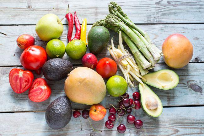 每日攝取水果份數