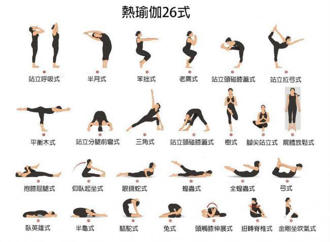 熱瑜伽26式