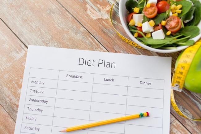 食物與瘦身的關鍵