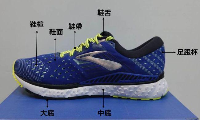 跑鞋的結構