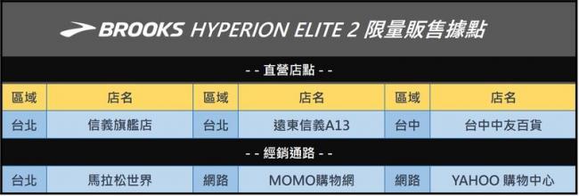 HYPERION ELITE 2 限量販售據點