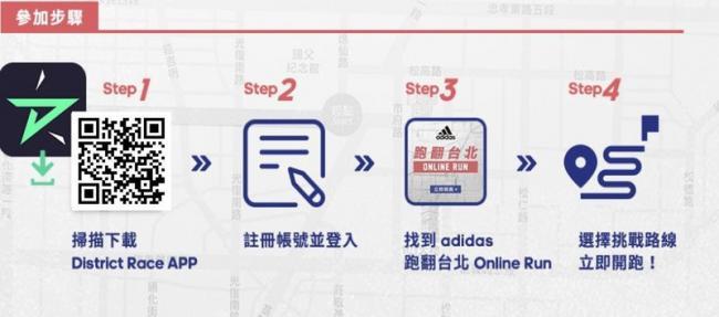 跑翻台北城市Online run參加步驟