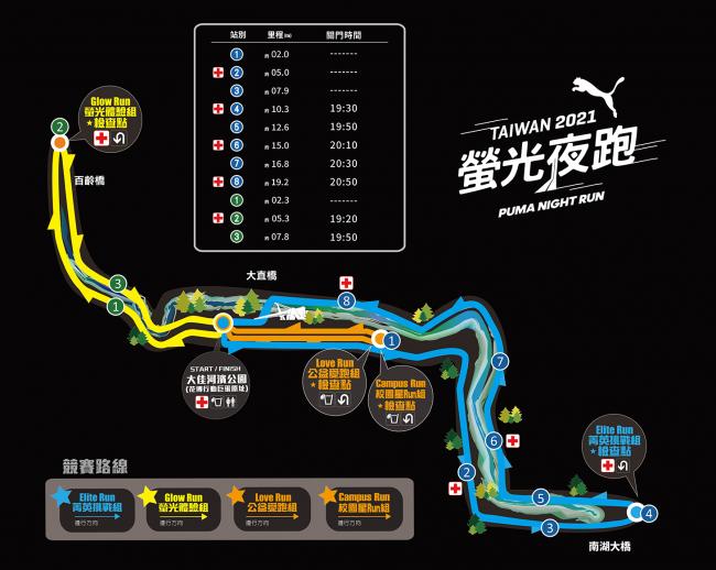 台北站正式路線長度 21.6 公里