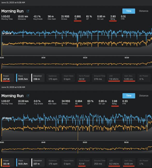 跑步數據記錄
