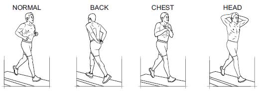 不同擺臂姿勢下跑步的能量消耗