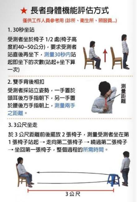 長者身體機能評估方式