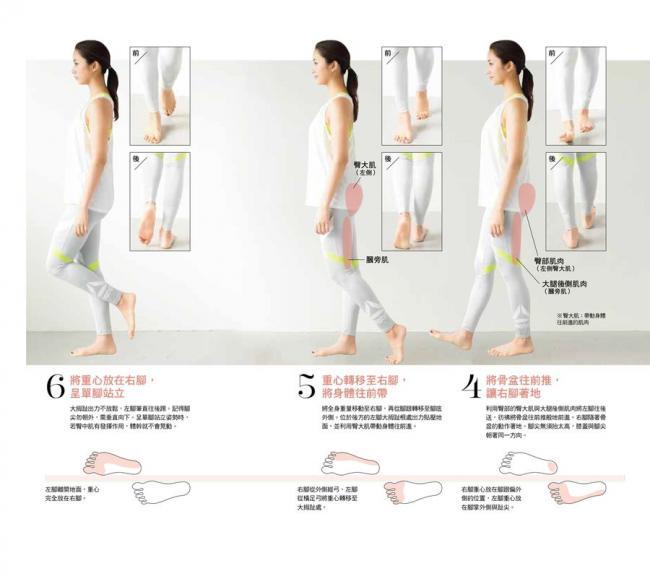 享瘦步行法 4~6