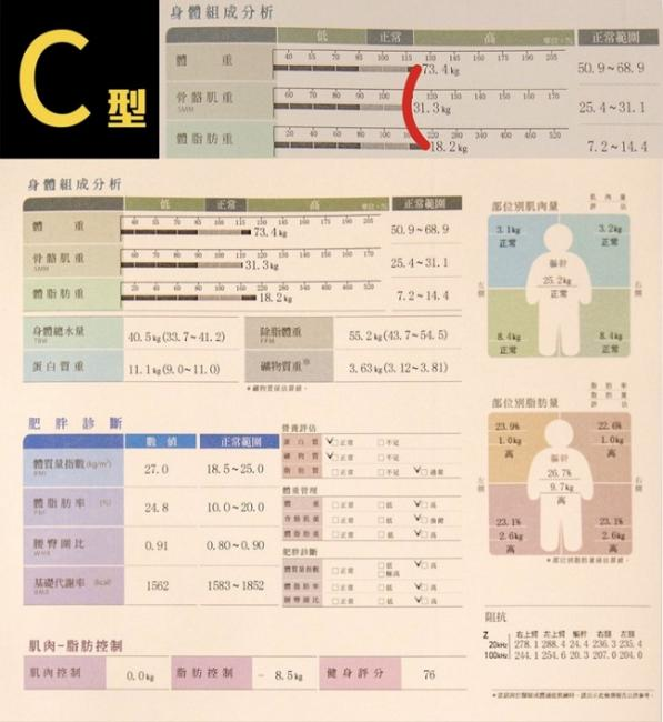 INBODY量測C型