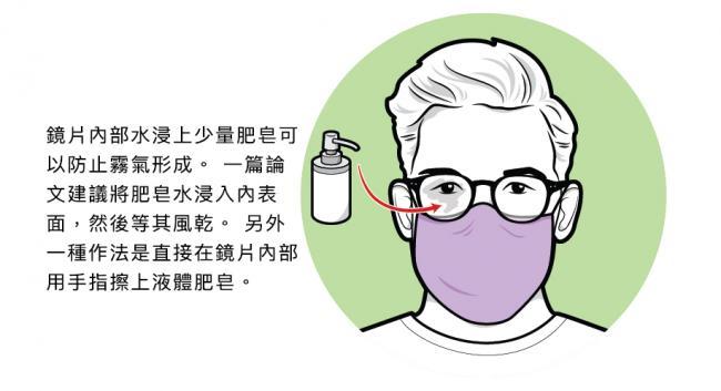 改善口罩貼合度的方法3:肥皂