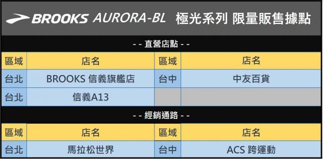 AURORA-BL極光限量系列於指定BROOKS門市及授權運動用品經銷店限量發售