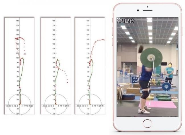 運科團隊持續開發在手機上即時呈現槓鈴軌跡與數據