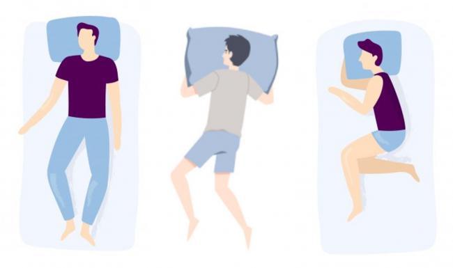 仰睡、趴睡與側睡