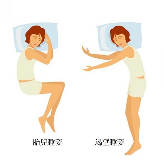 胎兒睡姿與渴望睡姿