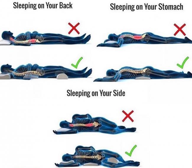 睡姿對脊椎的影響