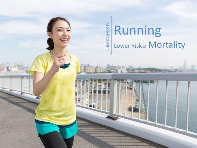 跑步活更久