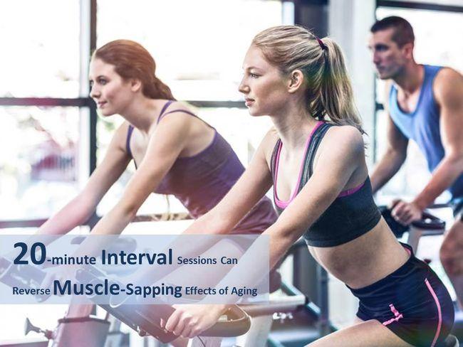 健身車高強度間歇訓練