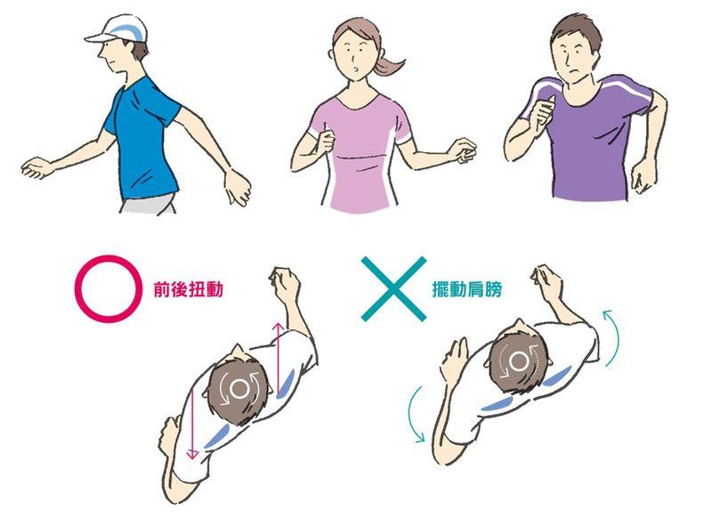 跑步時最常見這3種錯誤擺手動作