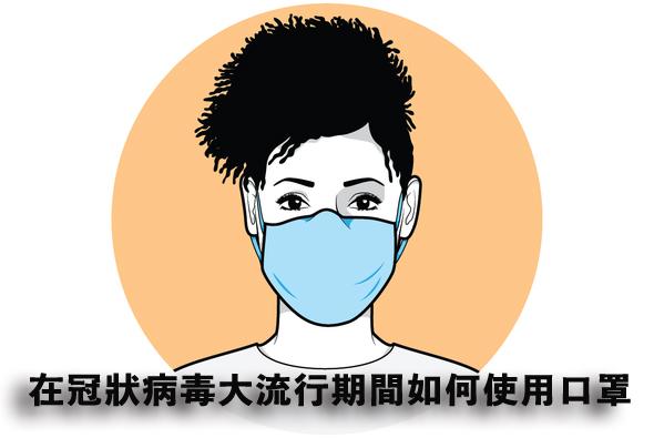 美國CDC最新指南:脫戴、更換口罩正確使用流程全解析